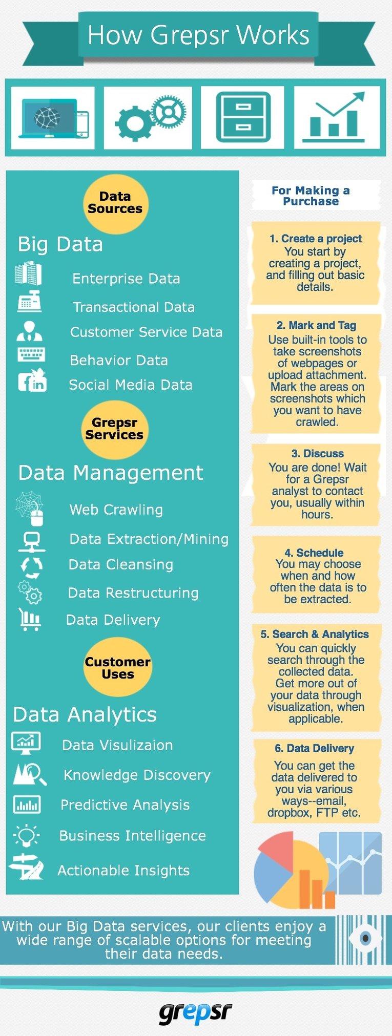 rsz_infographics