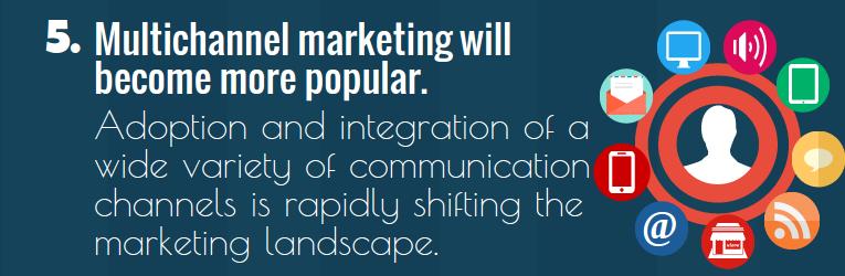 Marketingfive